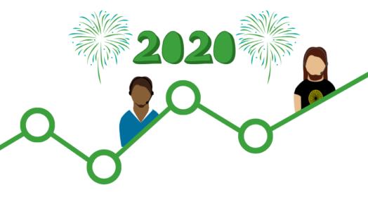 Telemarkkinointi vuonna 2020